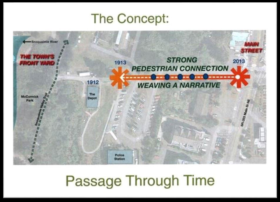 "The Advisory Group developed a ""Passage through Time"" concept which would allow our City's history t"